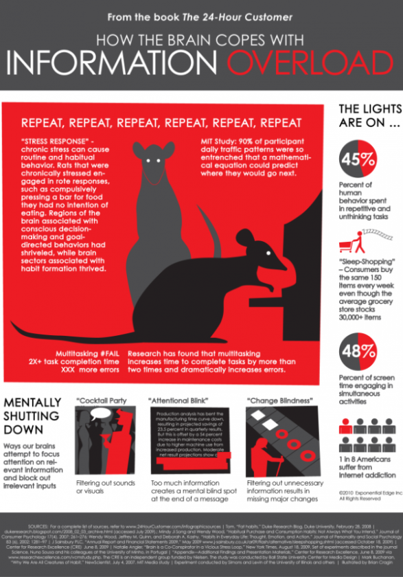 2301 infographic w587