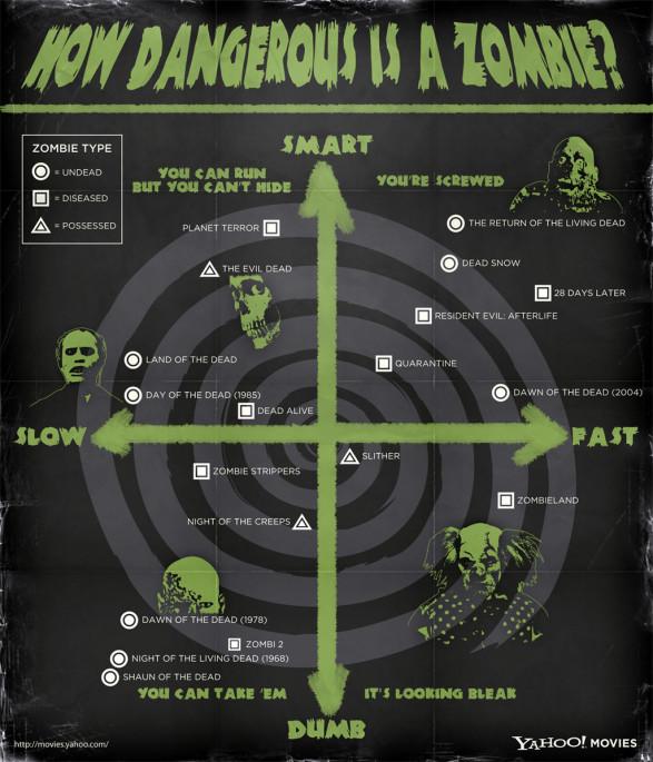 263 infographic w587