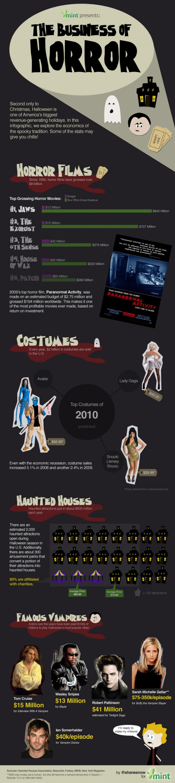 402 infographic w587