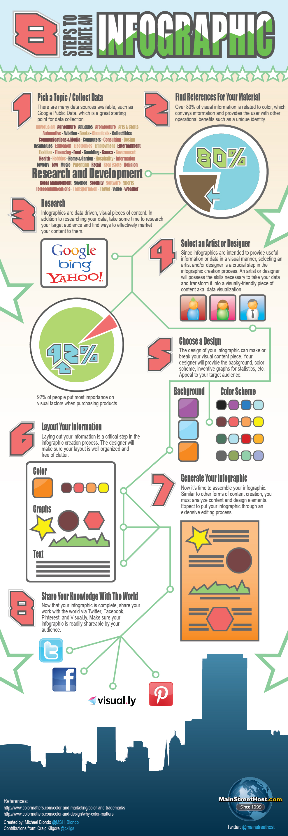 8 Steps To Creating An Infographic