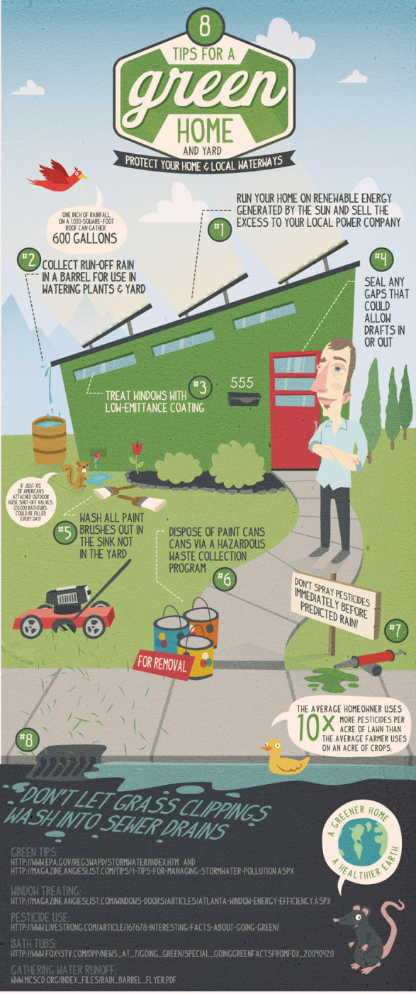 Tips for a Green Home & Yard (Infographic) - A simply good life.
