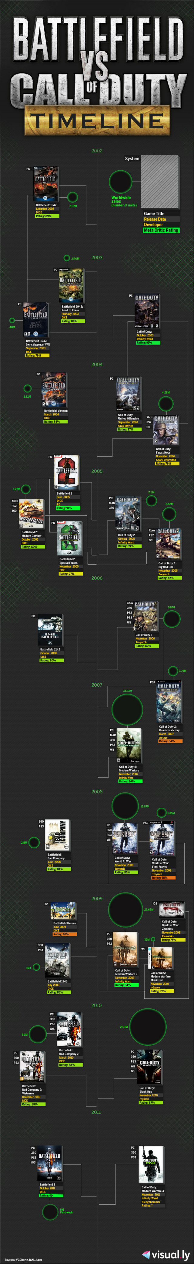 Call of Duty (series) | Call of Duty Wiki | FANDOM powered ...