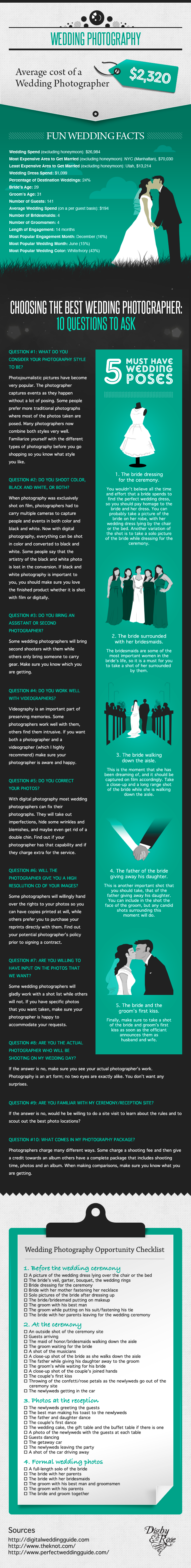 INFOGRAPHIC: Complete Guide to Choosing a Wedding Photographer