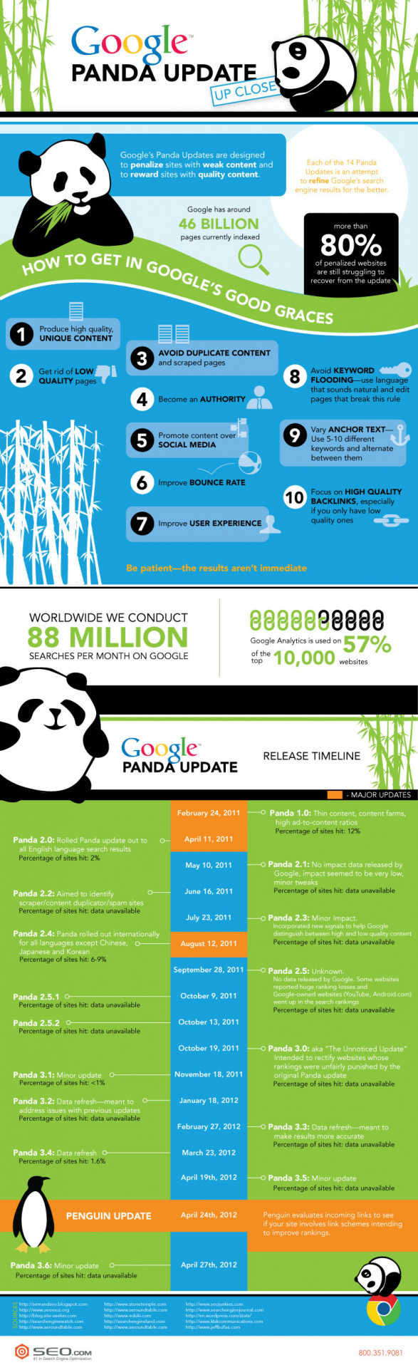 Panda Update: How to get in Google's good graces