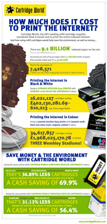 cartridge world, print the internet, cost to print internet