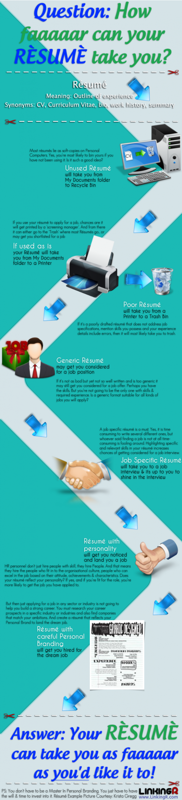 How Far Can Your Résumé Take You? [INFOGRAPHIC]