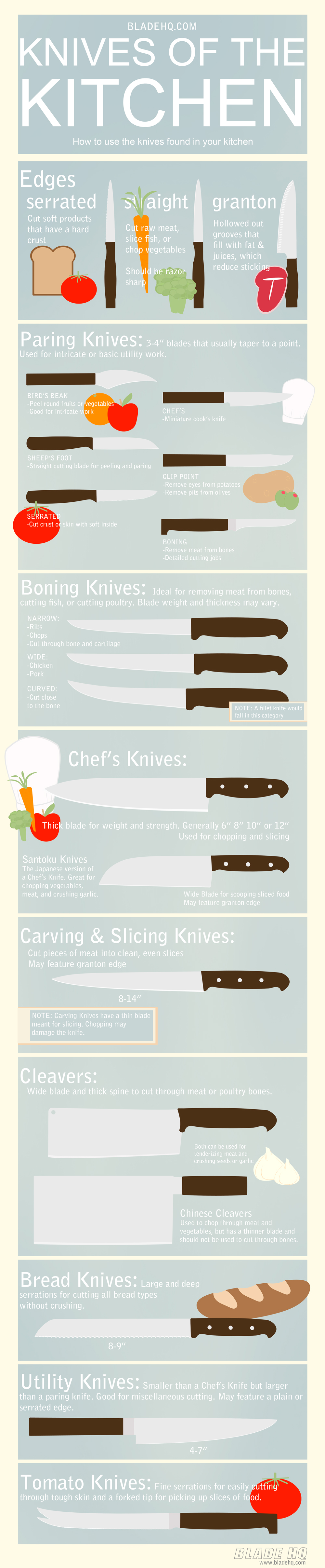how to use knives learn how to use knives properly with this