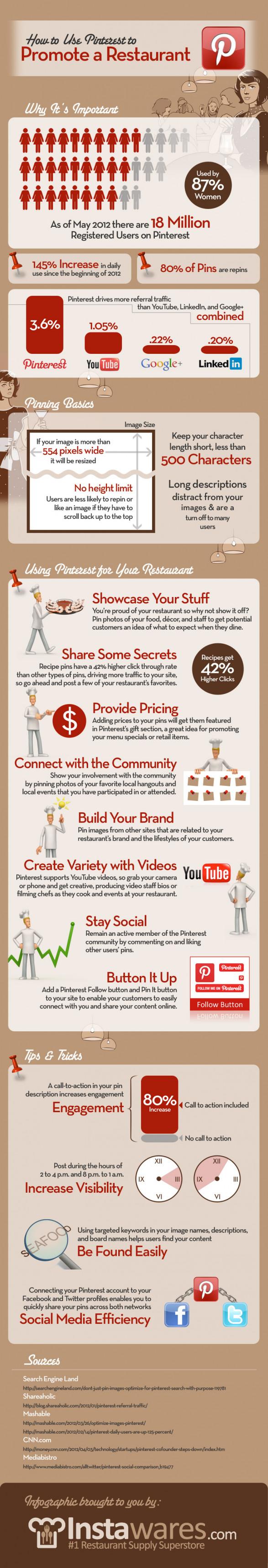 Come usare Pinterest per promuovere un ristorante