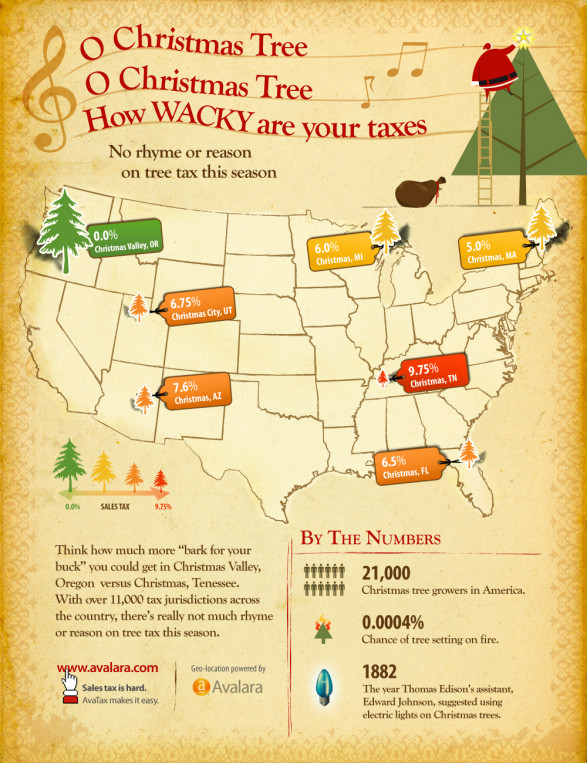 O Christmas Tree How WACKY are your taxes
