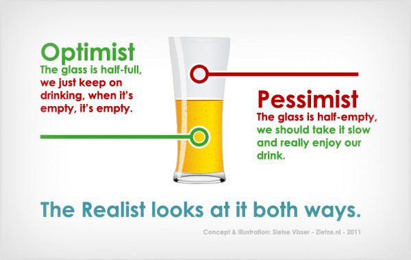 optimism vs pessimism essay Open document below is an essay on optimism vs pessimism from anti essays, your source for research papers, essays, and term paper examples.