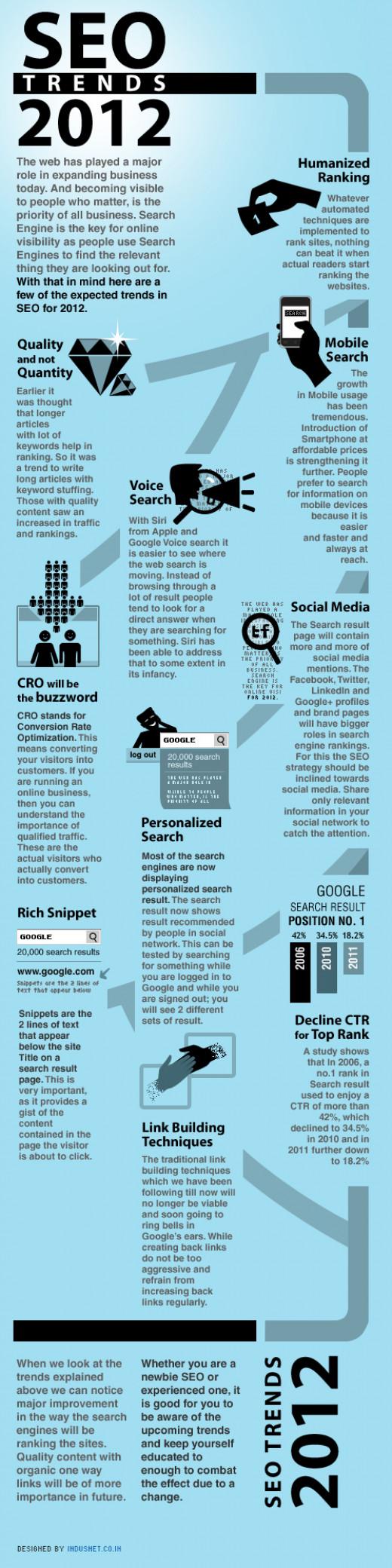 Die SEO-Trends 2012 [Infografik]