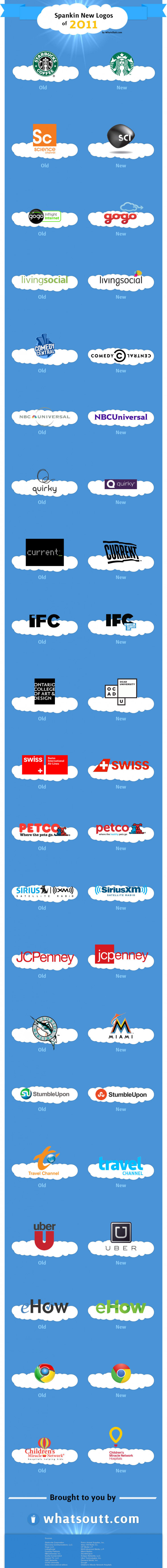 New Brand Logos in 2011 Infographic