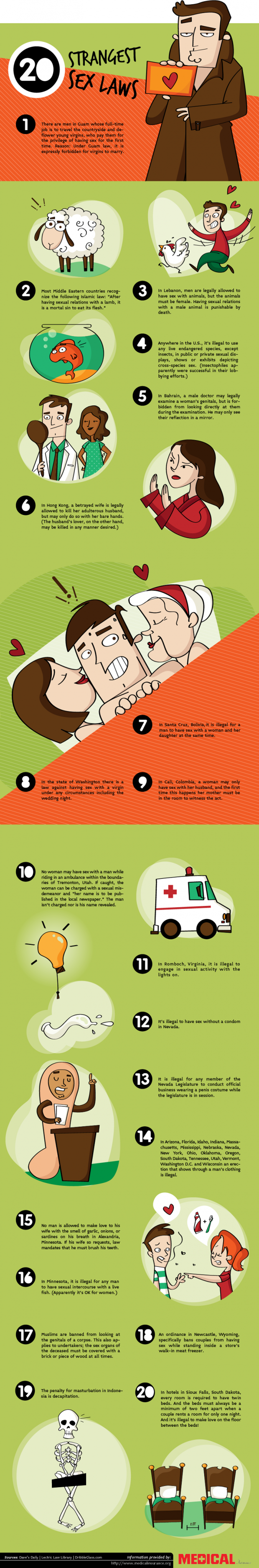 Las leyes sexuales mas extrañas del mundo (Infografía)