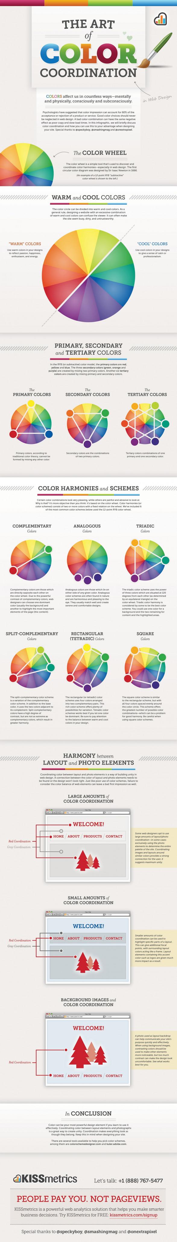 Hướng dẫn thiết kế web cơ bản