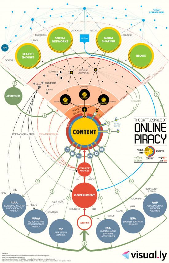 Infografik: Kampfplatz Internet-Piraterie