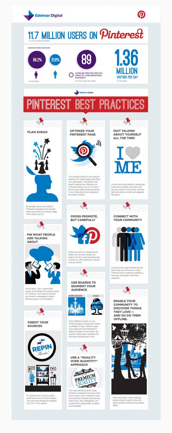 10 bonnes pratiques pour être efficace sur Pinterest