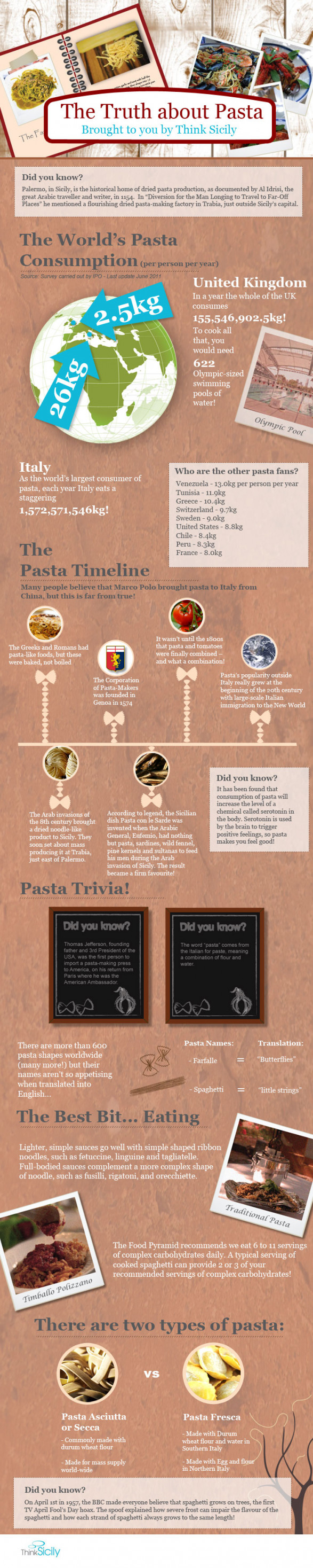 TheTruthAboutPasta 4fb3c0ce4aa98 w587 The Truth About Pasta (Infographic)