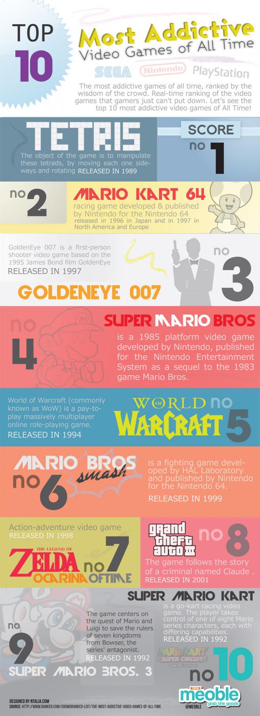 [Infographie] Les 10 jeux les plus addictifs de tous les temps