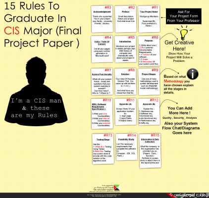 CIS 568 WEEK 6 LT: Information Systems Plan / Paper help