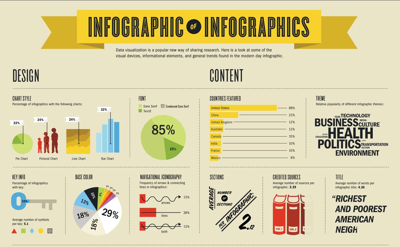 simple info graphics