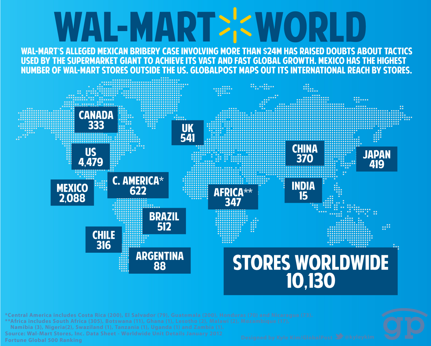 international walmart locations