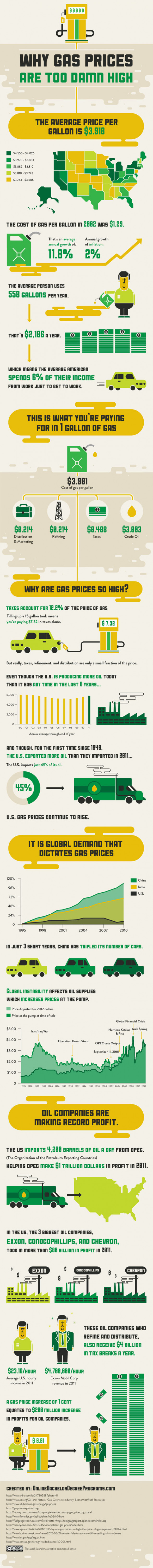 WhyGasPricesAreSoDamnHigh 4f977a38545e4 w587 Why Gas Prices are Too Damn High (Infographic)