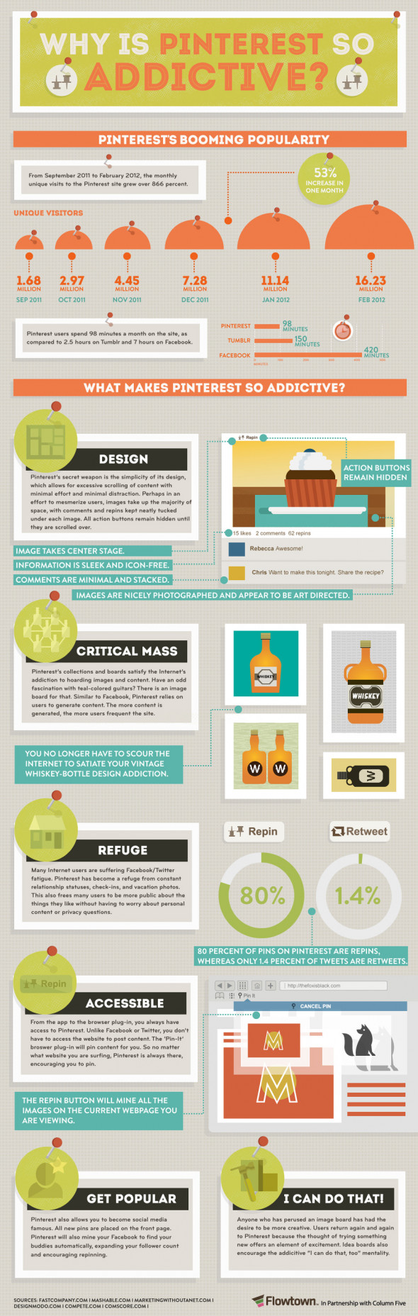 WhyIsPinterestSoAddictive 4f760919793f1 w590   Why Is Pinterest So Addictive? [INFOGRAPHIC]