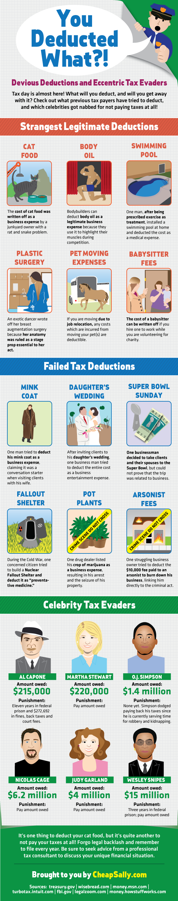 cool daily infographics your daily source of cool infographics you deducted what devious deductions and eccentric tax evaders daily infographic