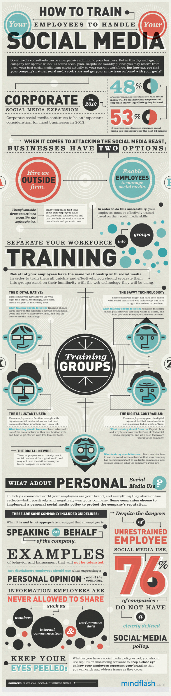 Cómo entrenar empleados en Social Media