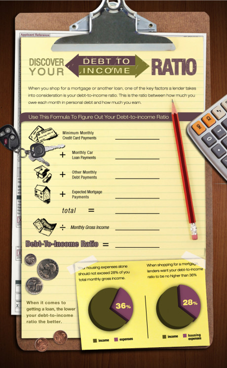 Worksheets Debt To Income Worksheet infographic debt to income ratio worksheet browse more infographics