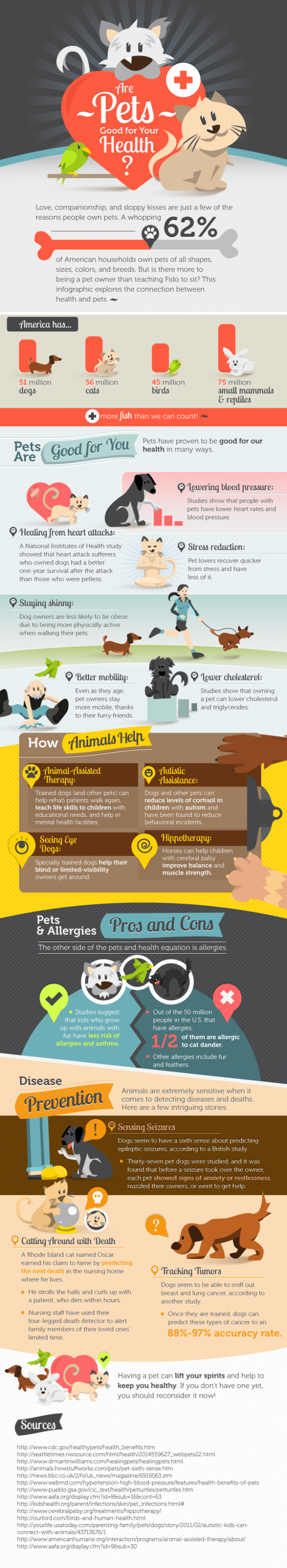 INFOGRAPHIC: Are Pets Good For Your Health?