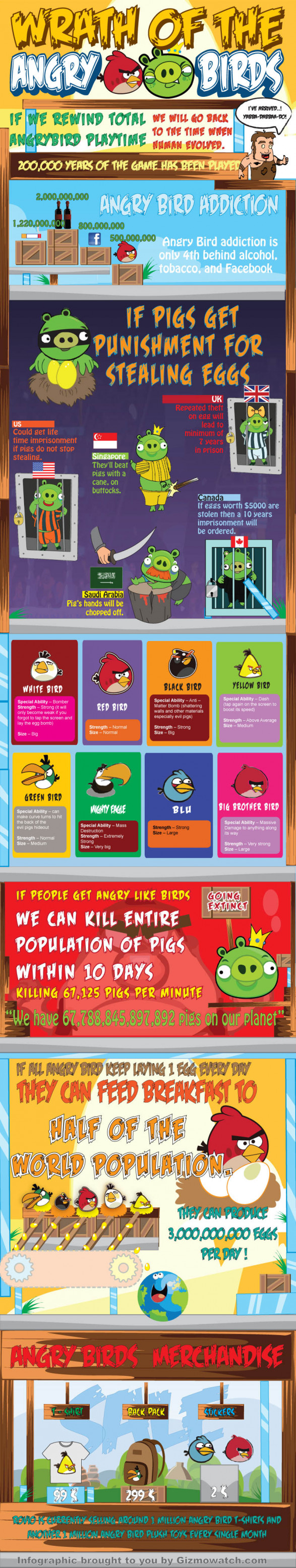 november2011damncoolpictures 4f1ea4288514a w587   The Wrath Of The Angry Birds [INFOGRAPHIC]