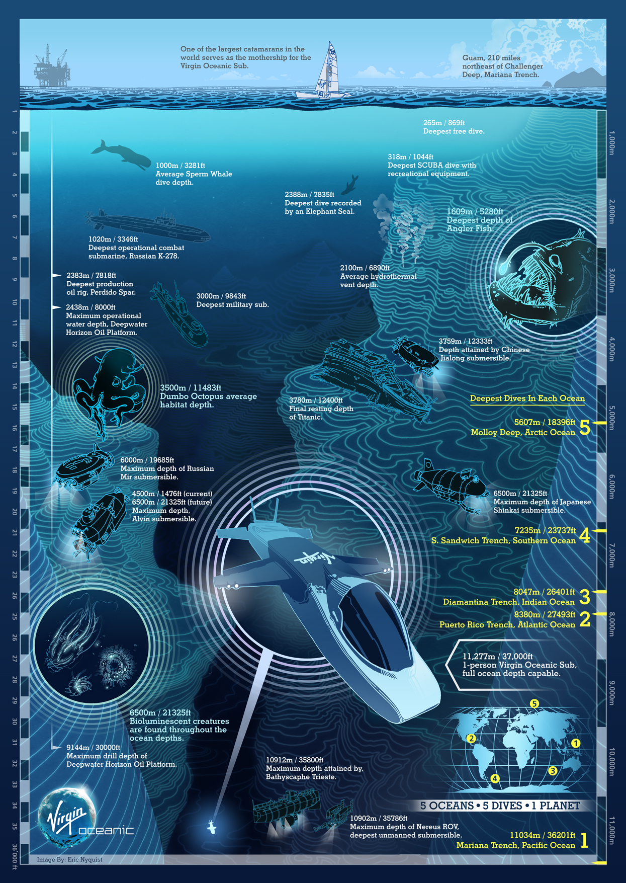Visualizing Our Water World Infographics About The Oceans - Map showing ocean depths
