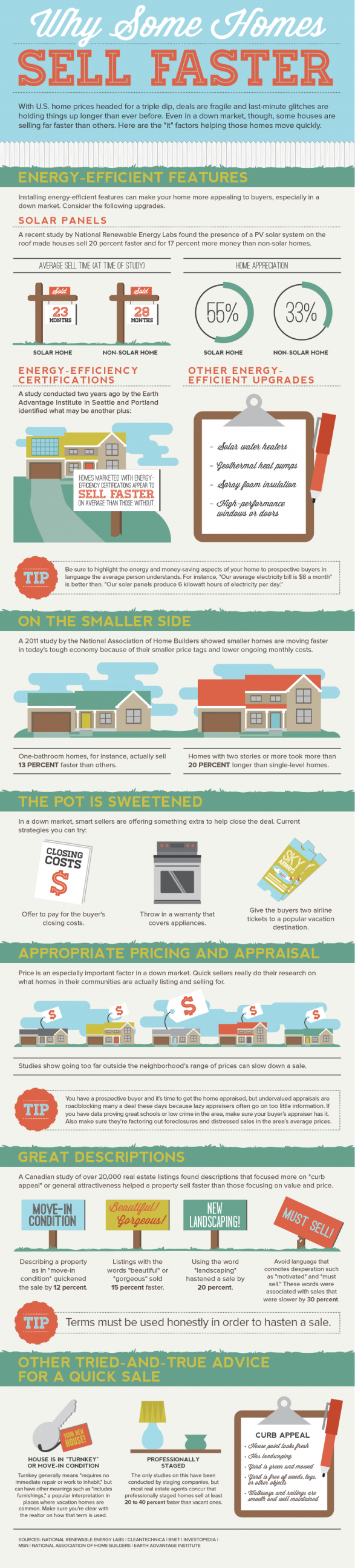 youralbuquerquehomeyourguidetomakinggreatrealestate 4efb2c1ce0970 w587 Infographic Fun: Why Some Homes Sell Faster
