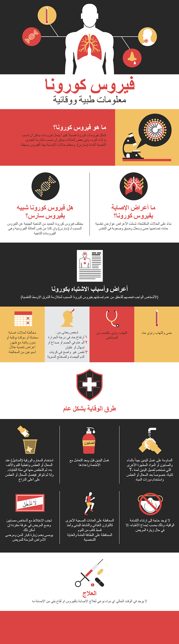 Coronavirus Awareness | Arabic