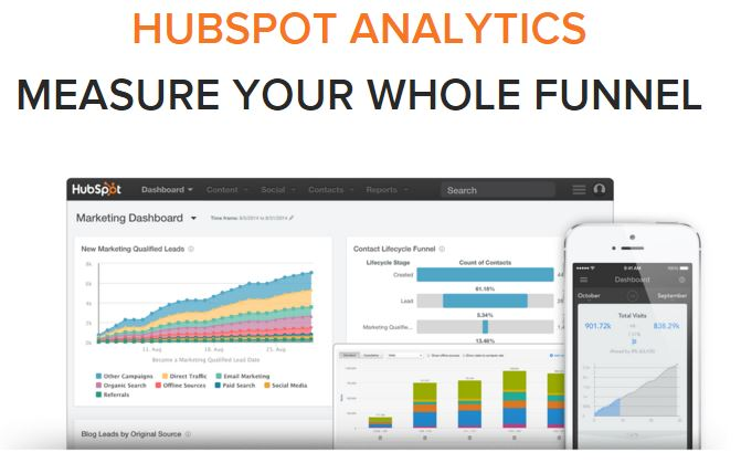 HubSpot Analytics