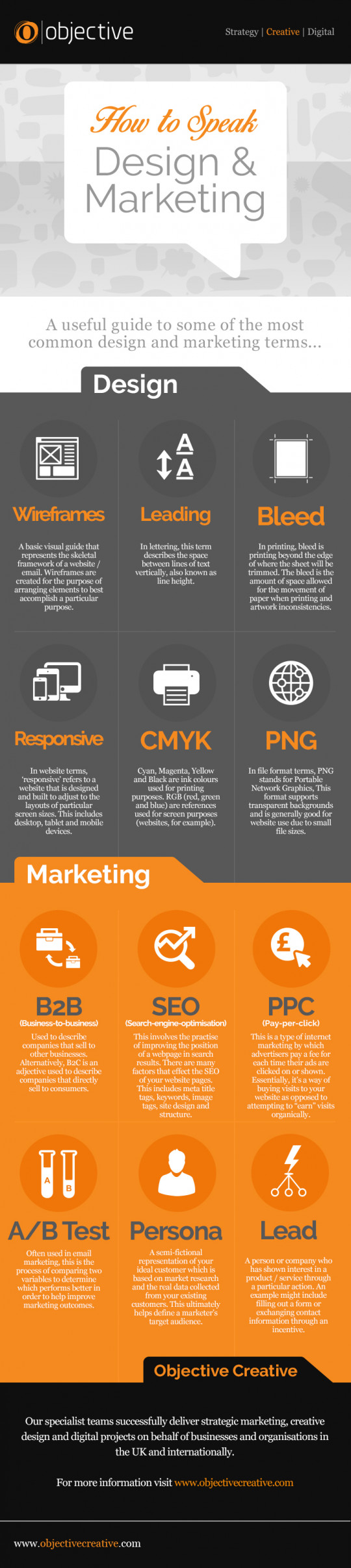 How to Speak Design & Marketing