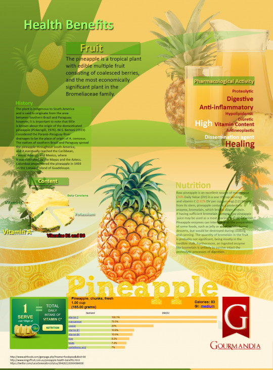 Benefits of a Pineapple