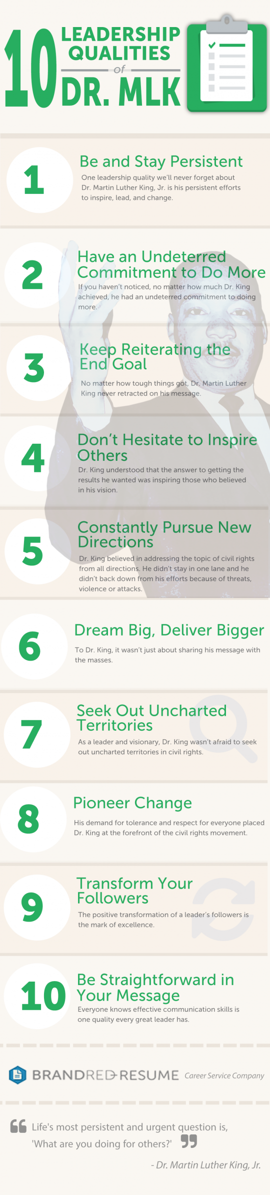 10 Leadership Qualities of Dr. Martin Luther King, Jr.