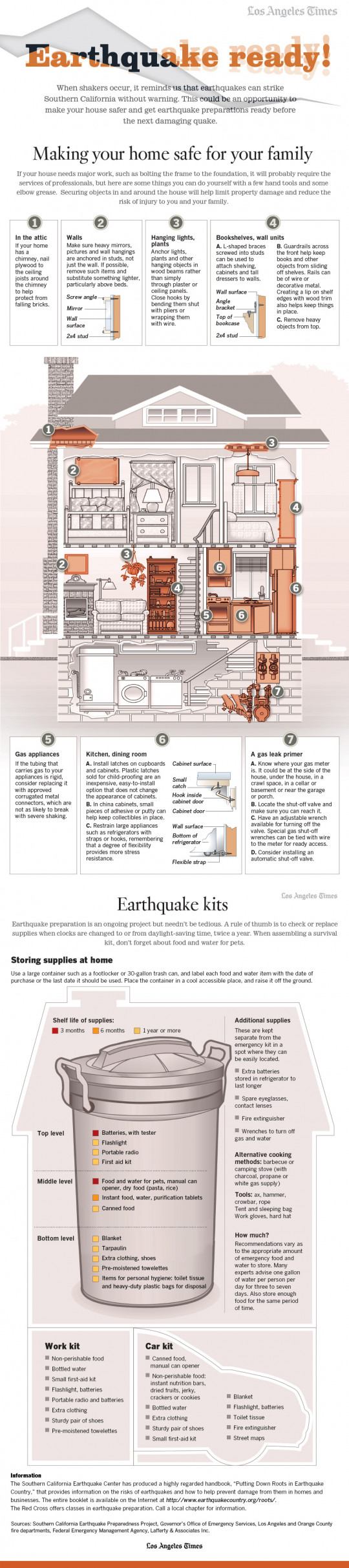 Are you ready for an Earthquake?