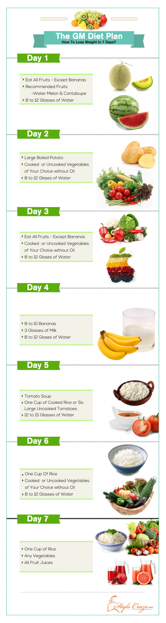 GM Diet - How To Lose Weight in 7 Days ?