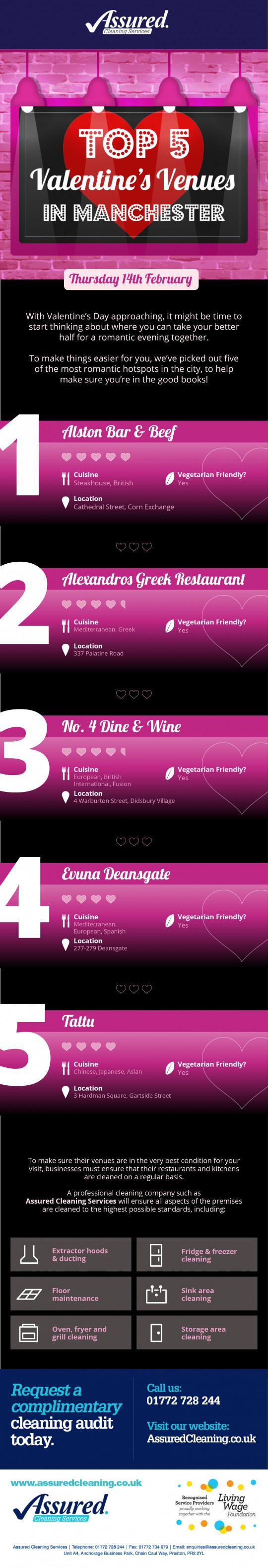 Top 5 Valentine