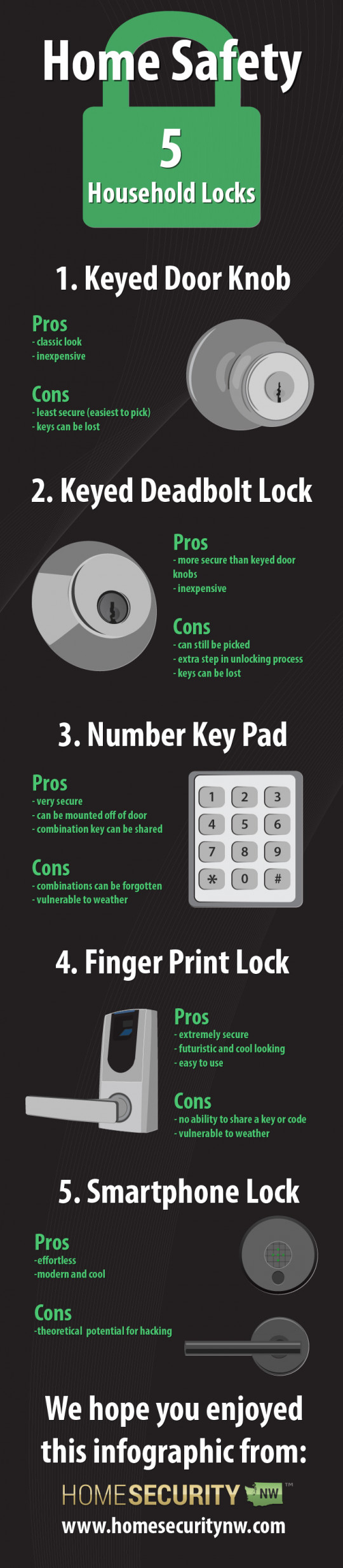 Pros and Cons of Different Door Locks