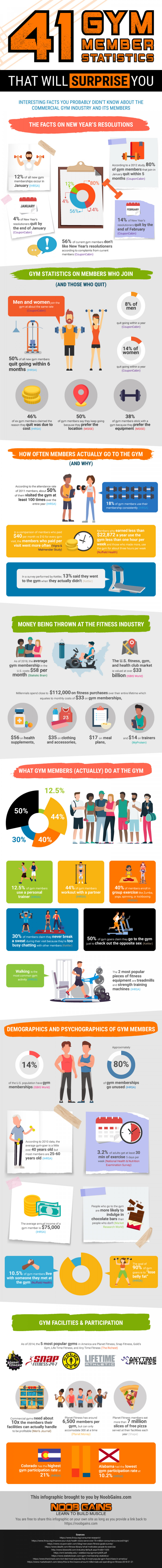 1078003? w=900 - 3 Facts about Gym Membership Costs
