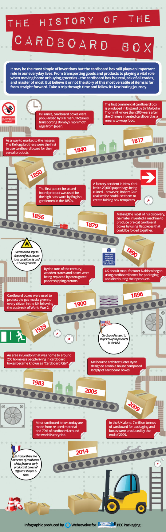 The History of the Cardboard Box