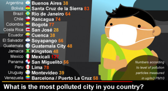 What if your city is responsible for your health problems?
