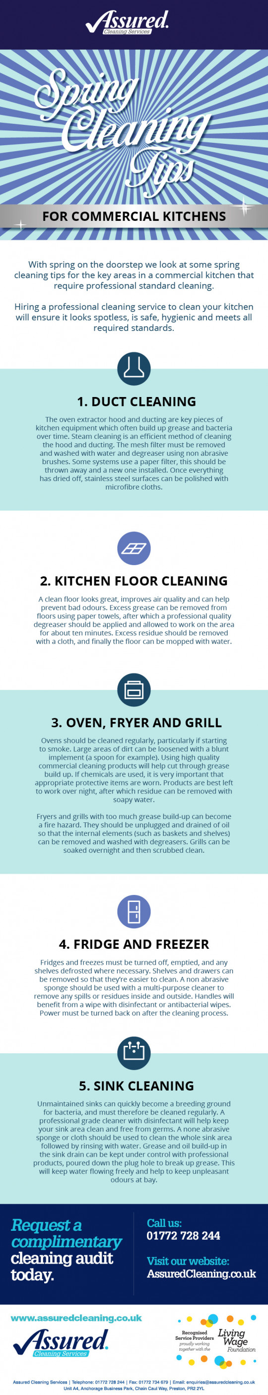 Spring Cleaning Tips for Commercial Kitchens