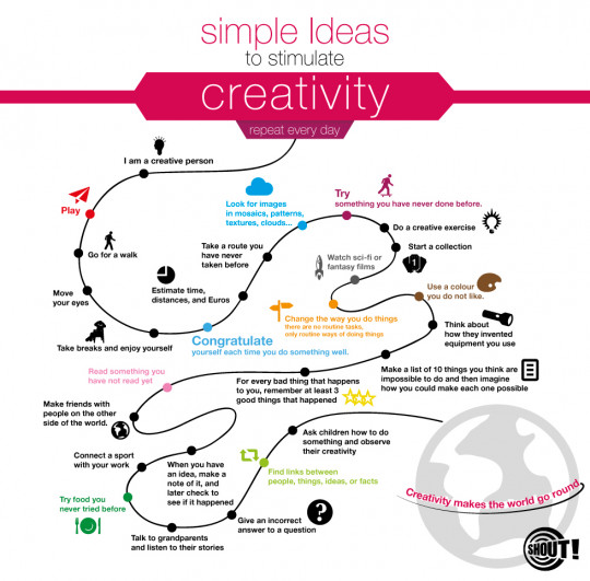 Simple Ideas to Stimulate Creativity