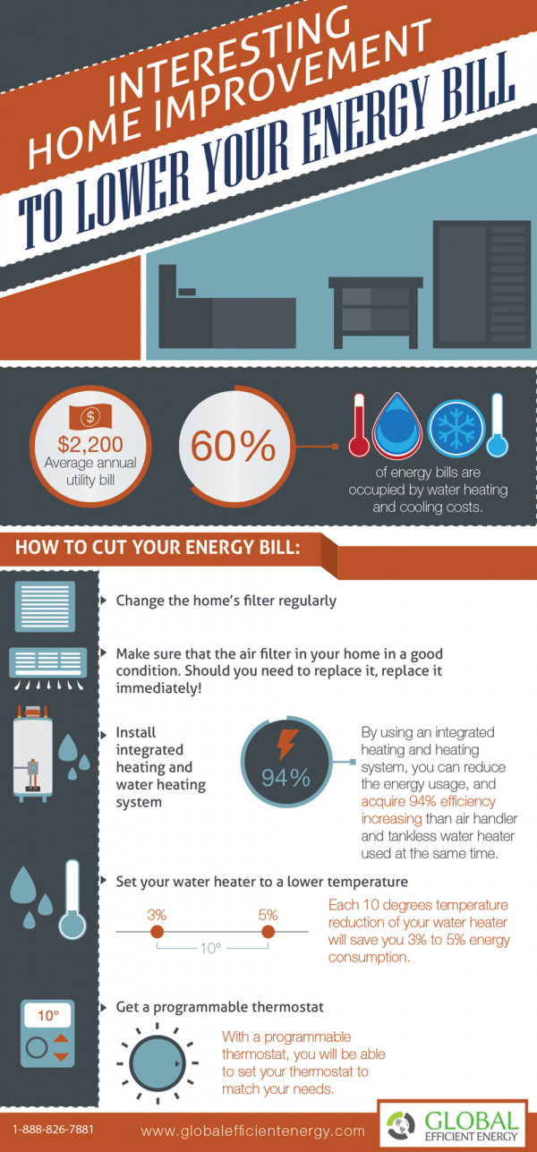 Interesting Home Improvement To Lower Your Energy Bill