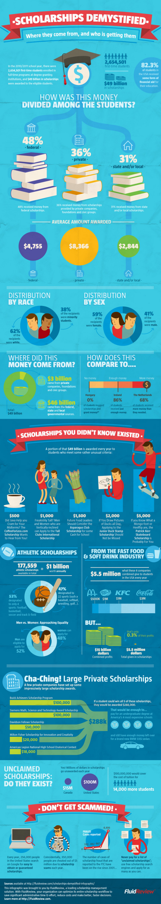 110452? w=540 - Brilliant scholarship opportunities
